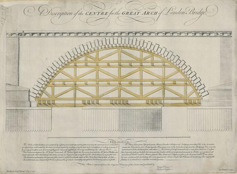 """""""Description of the CENTRE for the GREAT ARCH of London Bridge. """" / Bickham, George / Maps K.Top.22.36.l.1."""